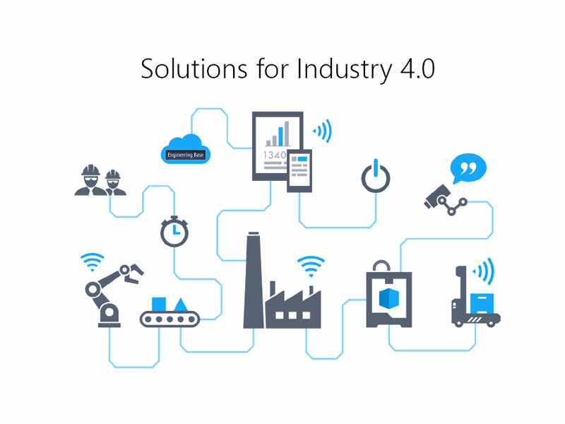 industry 4 0 for power industry