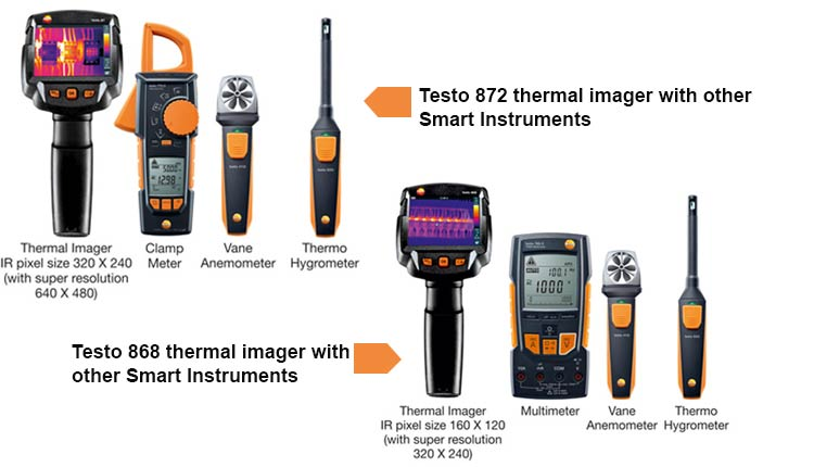 The Smart Combo Of Testo Bluetooth   PowerTech Review
